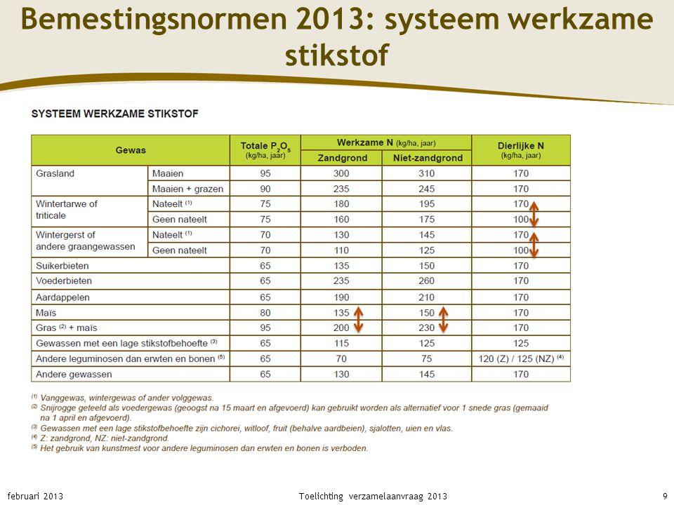 Bemestingsnormen 2013: systeem werkzame stikstof februari 20139Toelichting verzamelaanvraag 2013