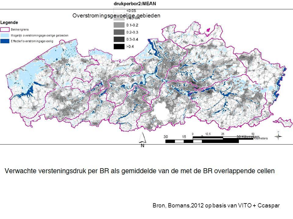Bron, Bomans,2012 op basis van VITO + Ccaspar