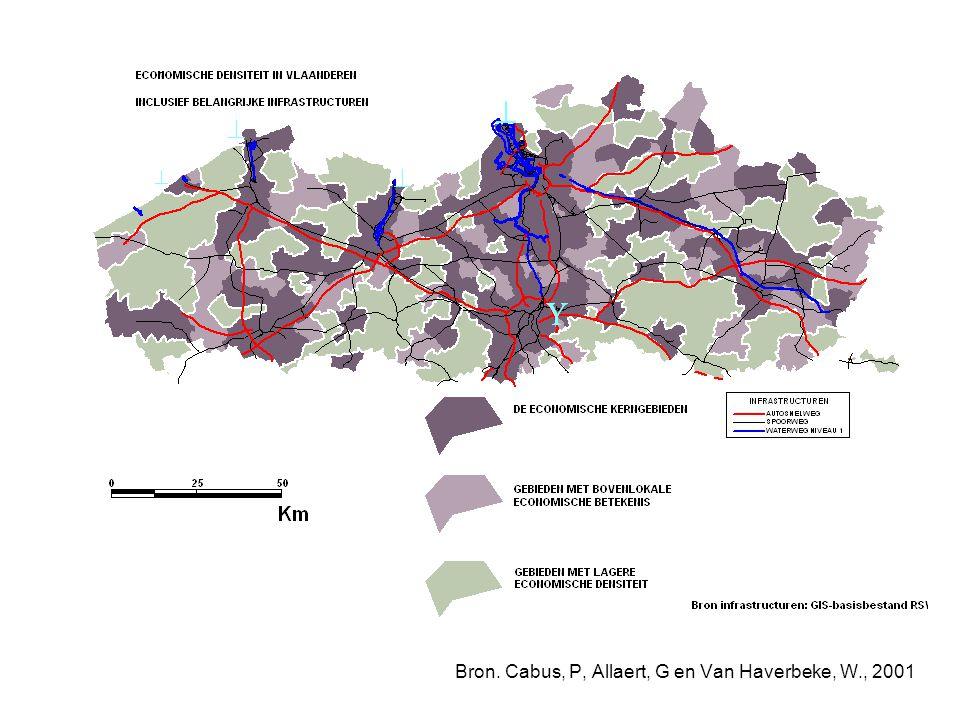 Bron. Cabus, P, Allaert, G en Van Haverbeke, W., 2001