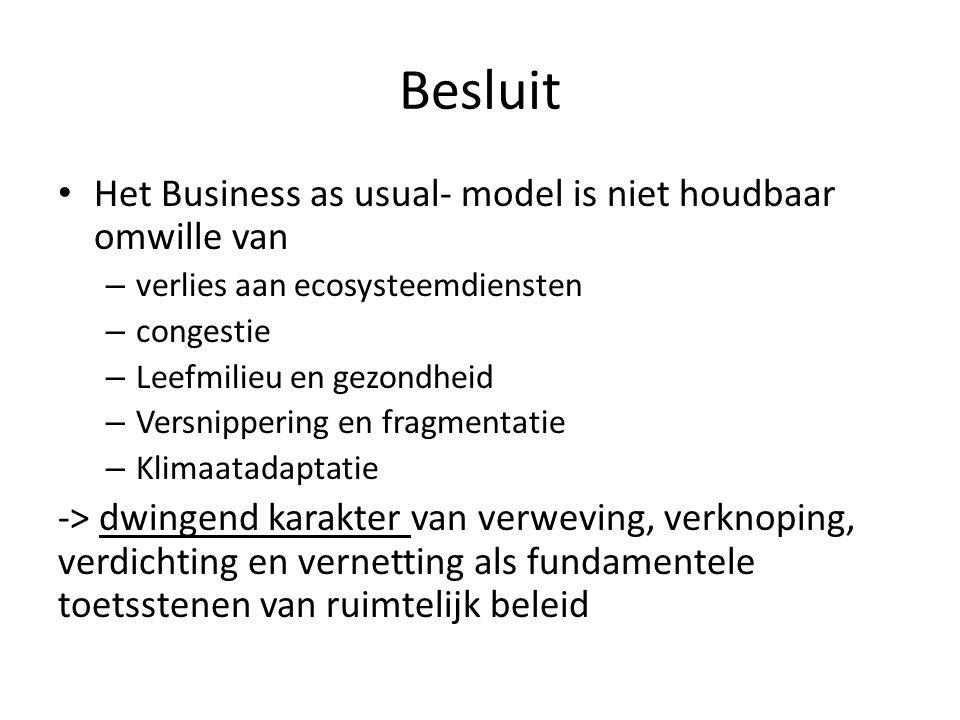 Besluit Het Business as usual- model is niet houdbaar omwille van – verlies aan ecosysteemdiensten – congestie – Leefmilieu en gezondheid – Versnipper