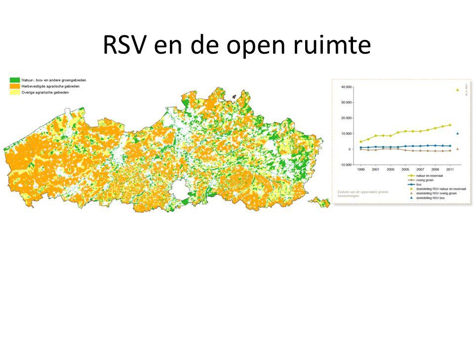 RSV en de open ruimte