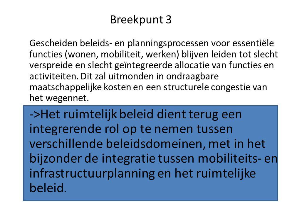 Breekpunt 3 Gescheiden beleids- en planningsprocessen voor essentiële functies (wonen, mobiliteit, werken) blijven leiden tot slecht verspreide en slecht geïntegreerde allocatie van functies en activiteiten.