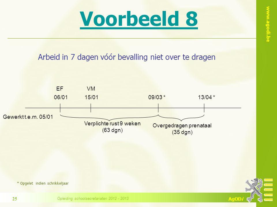 www.agodi.be AgODi Voorbeeld 8 Arbeid in 7 dagen vóór bevalling niet over te dragen 06/01 VM Verplichte rust 9 weken (63 dgn) Overgedragen prenataal (35 dgn) 09/03 *15/01 EF 13/04 * Gewerkt t.e.m.