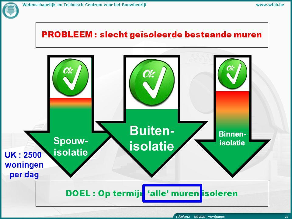 Wetenschapelijk en Technisch Centrum voor het Bouwbedrijfwww.wtcb.be Spouw- isolatie Binnen- isolatie PROBLEEM : slecht geïsoleerde bestaande muren DO