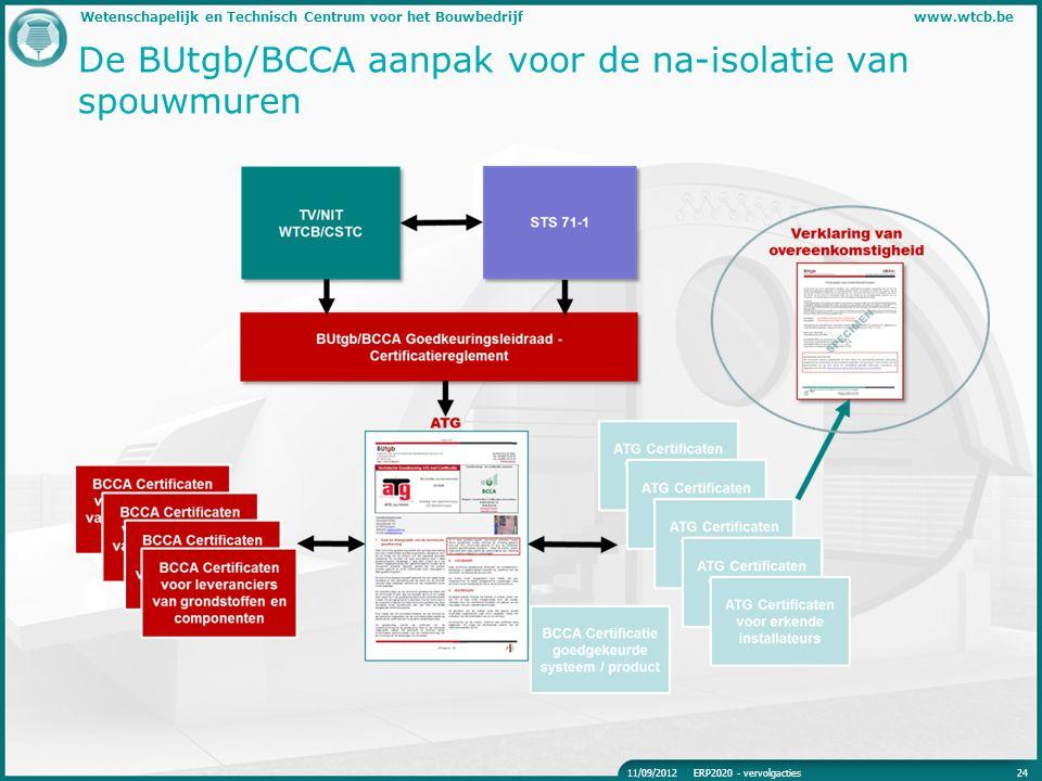 Wetenschapelijk en Technisch Centrum voor het Bouwbedrijfwww.wtcb.be De BUtgb/BCCA aanpak voor de na-isolatie van spouwmuren 2411/09/2012ERP2020 - ver