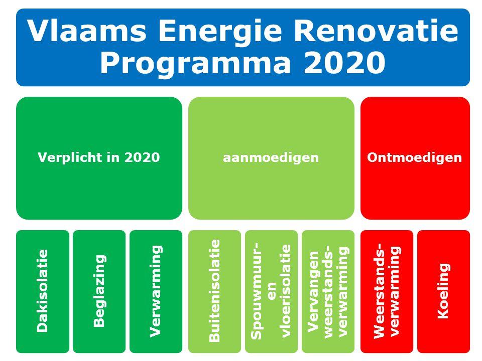 Wetenschapelijk en Technisch Centrum voor het Bouwbedrijfwww.wtcb.be Ondersteuning bij implementatie van ERP2020 1.Externe ondersteuning bij de implementatie van het Vlaamse ERP2020: uitwerking van een stappenplan voor omkaderende acties Partners : WTCB – VITO – CEDUBO – Wenk Timing : 2008-2009  10 aanbevelingen van de deelnemers aan het stakeholderoverleg 2.Externe ondersteuning bij de implementatie van het Vlaams ERP2020 : verder uitbouwen van het maatschappelijk draagvlak voor de realisatie van de doelstellingen, door toepassing van het overlegmodel Timing : 2010-2011 Partners : WTCB – VITO  Voorstel van concrete invulling van de eisen 411/09/2012ERP2020 - vervolgacties
