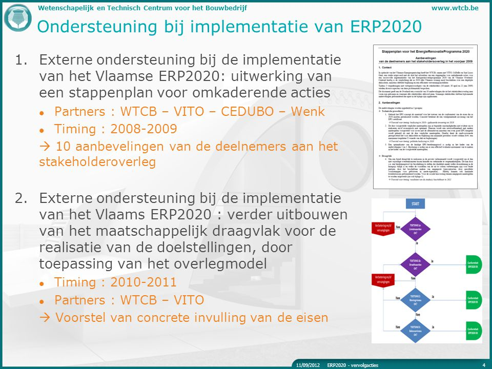 Wetenschapelijk en Technisch Centrum voor het Bouwbedrijfwww.wtcb.be ERP2020: stakeholdersoverleg  Doelstelling: Draagvlak creëren voor de doelstellingen en concrete maatregelen Uitwerken van voorstellen voor concrete aanpak  Besprekingen: Een van de aandachtspunten was de problematiek van vervanging glas 11/09/2012ERP2020 - vervolgacties5