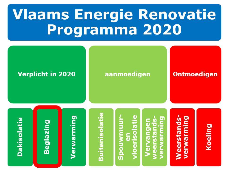 Wetenschapelijk en Technisch Centrum voor het Bouwbedrijfwww.wtcb.be Besluit  Na-isolatie van spouwmuren werd al in de jaren '70 en '80 toegepast, ten tijde van de eerste energiecrisis.