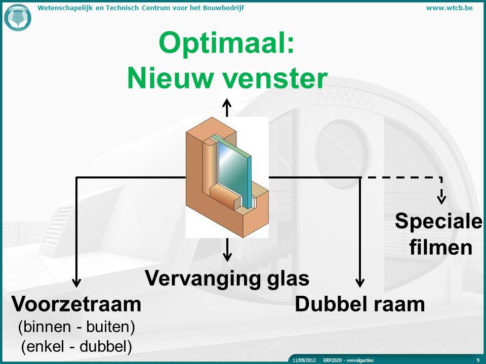 Wetenschapelijk en Technisch Centrum voor het Bouwbedrijfwww.wtcb.be Voorzetraam (binnen - buiten) (enkel - dubbel) Vervanging glas Dubbel raam Optima