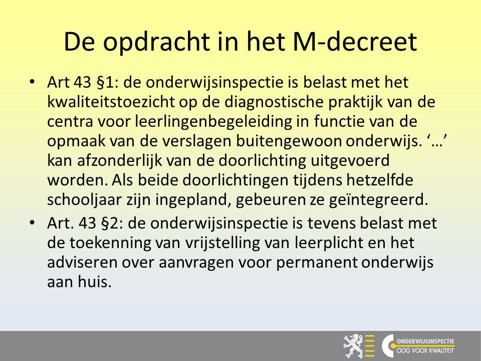 LUIK RECHTSPOSITIE SO: LEEFREGELS (1) Welke.materiële leefregels (bv.