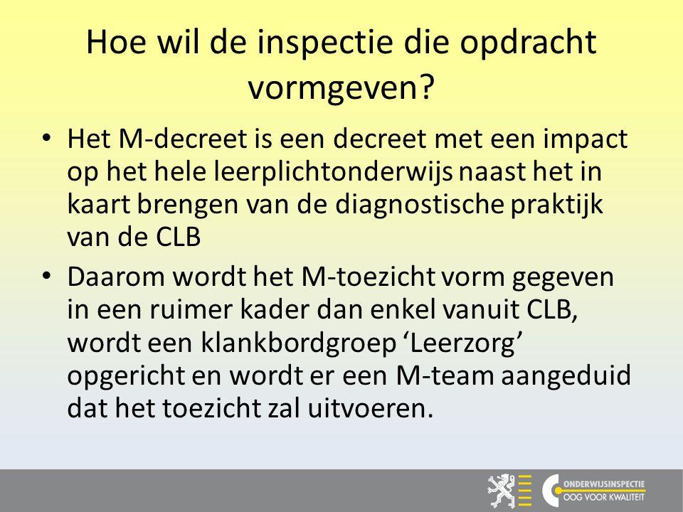 Inschrijvingsrecht & CLB's Niet-inschrijving: informatie & bemiddelingshulp CLB.