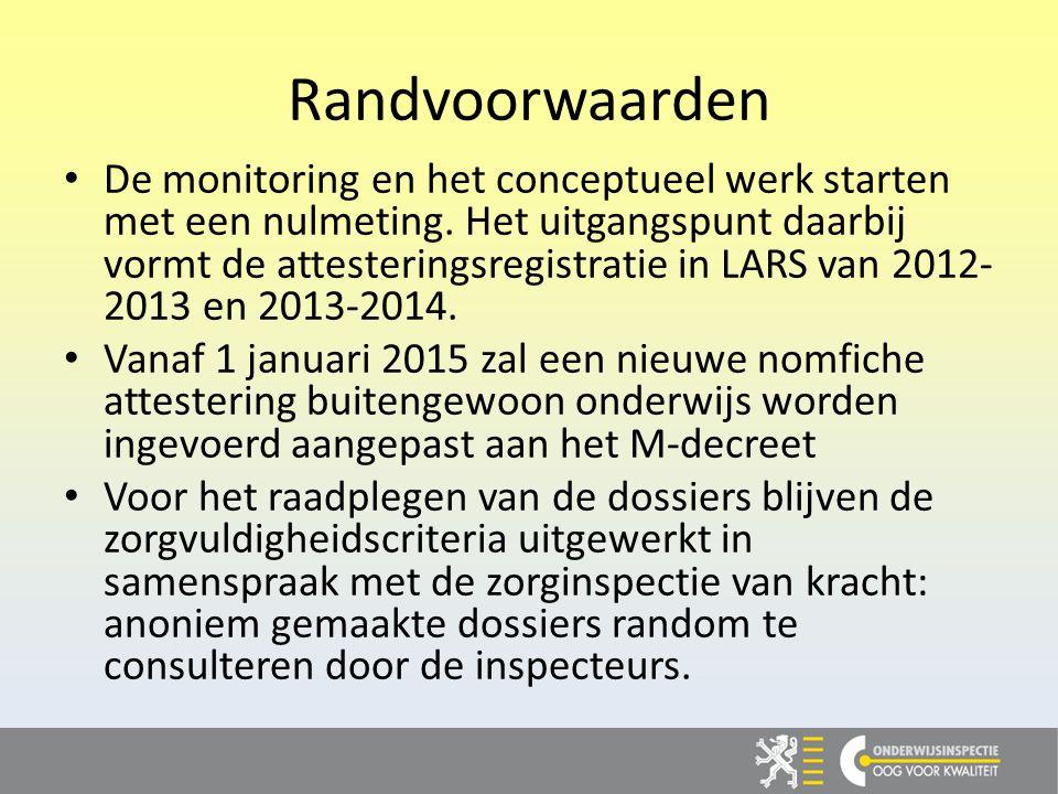 Randvoorwaarden De monitoring en het conceptueel werk starten met een nulmeting.