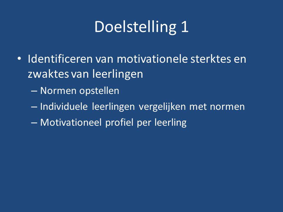 Doelstelling 1 Identificeren van motivationele sterktes en zwaktes van leerlingen – Normen opstellen – Individuele leerlingen vergelijken met normen – Motivationeel profiel per leerling