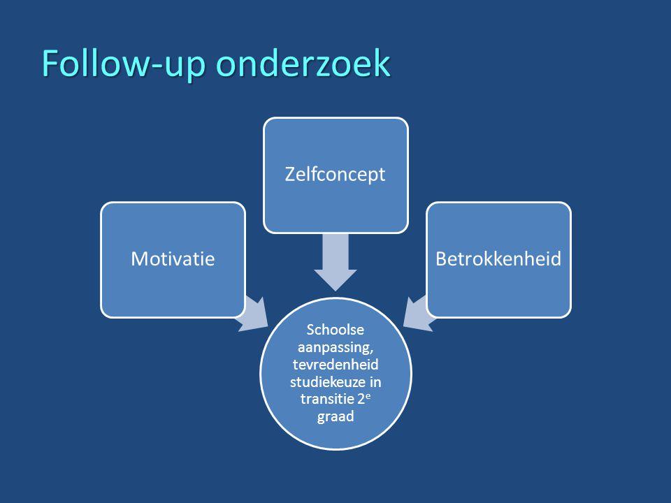 Follow-up onderzoek Schoolse aanpassing, tevredenheid studiekeuze in transitie 2 e graad MotivatieZelfconcept Betrokkenheid