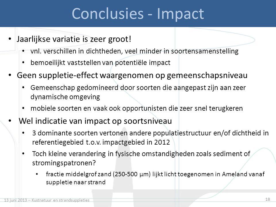 18 Conclusies - Impact Jaarlijkse variatie is zeer groot! vnl. verschillen in dichtheden, veel minder in soortensamenstelling bemoeilijkt vaststellen