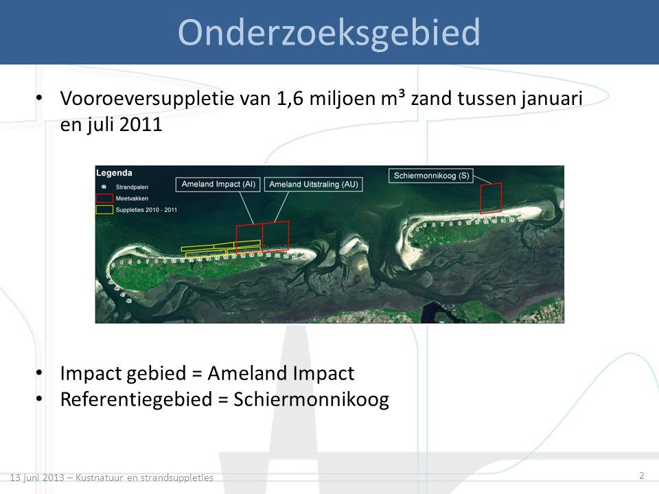 2 Onderzoeksgebied Vooroeversuppletie van 1,6 miljoen m³ zand tussen januari en juli 2011 Impact gebied = Ameland Impact Referentiegebied = Schiermonn