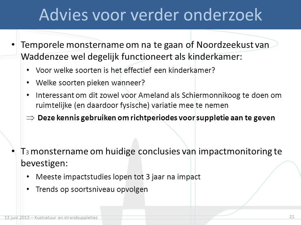 13 juni 2013 – Kustnatuur en strandsuppleties 21 Advies voor verder onderzoek Temporele monstername om na te gaan of Noordzeekust van Waddenzee wel de