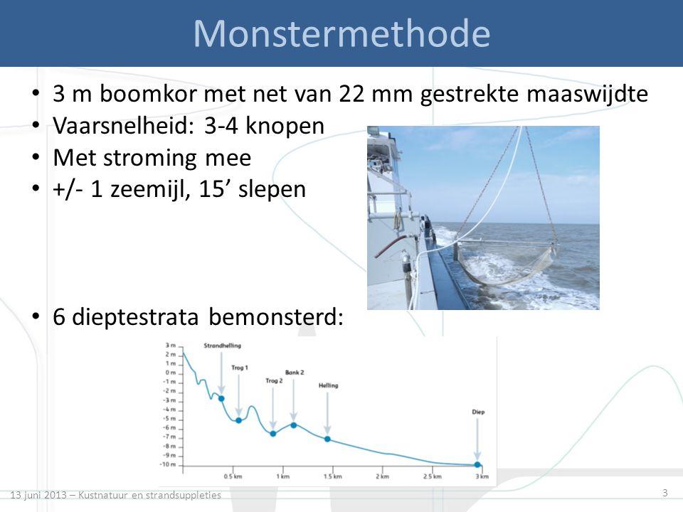3 Monstermethode 3 m boomkor met net van 22 mm gestrekte maaswijdte Vaarsnelheid: 3-4 knopen Met stroming mee +/- 1 zeemijl, 15' slepen 6 dieptestrata