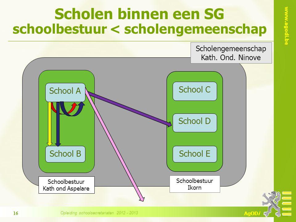 www.agodi.be AgODi Scholen binnen een SG schoolbestuur > scholengemeenschap Opleiding schoolsecretariaten 2012 - 2013 17 Schoolbestuur scholengroep GO.