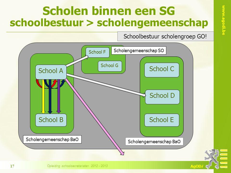 www.agodi.be AgODi TBSOB Procedure: de reaffectatiecommisies  De reaffectatiecommissie van de scholengemeenschap  De reaffectatiecommissie van de scholengroep in het GO.