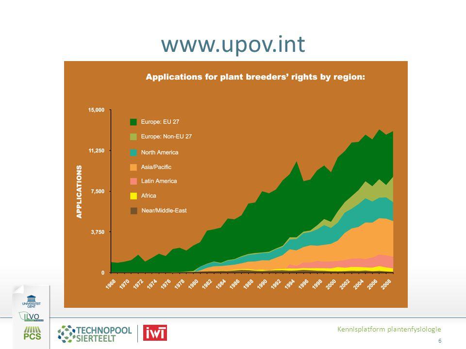 www.upov.int Kennisplatform plantenfysiologie 6