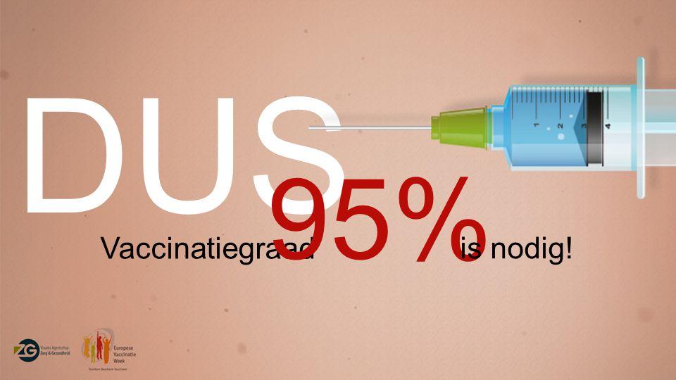 DUS Vaccinatiegraad 95% is nodig!