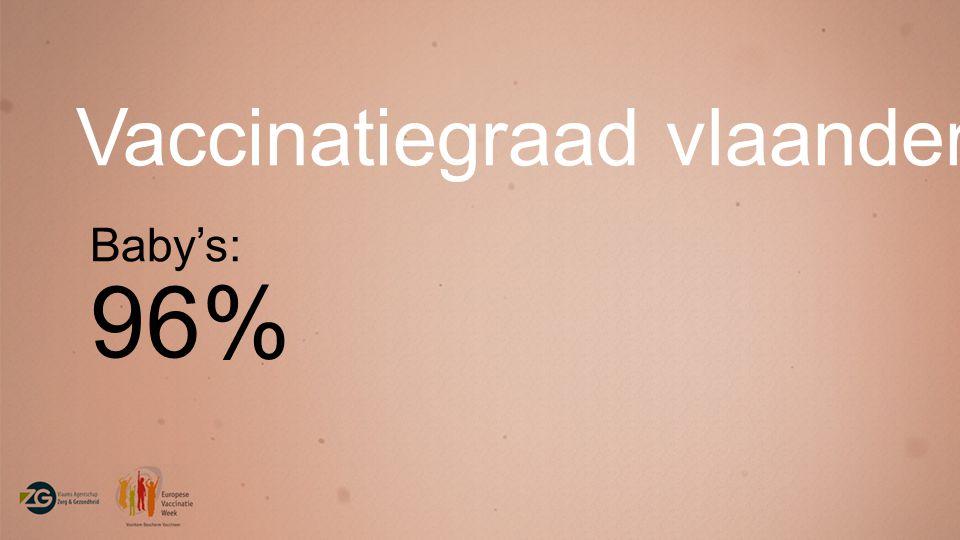 Vaccinatiegraad vlaanderen? Baby's: 96%