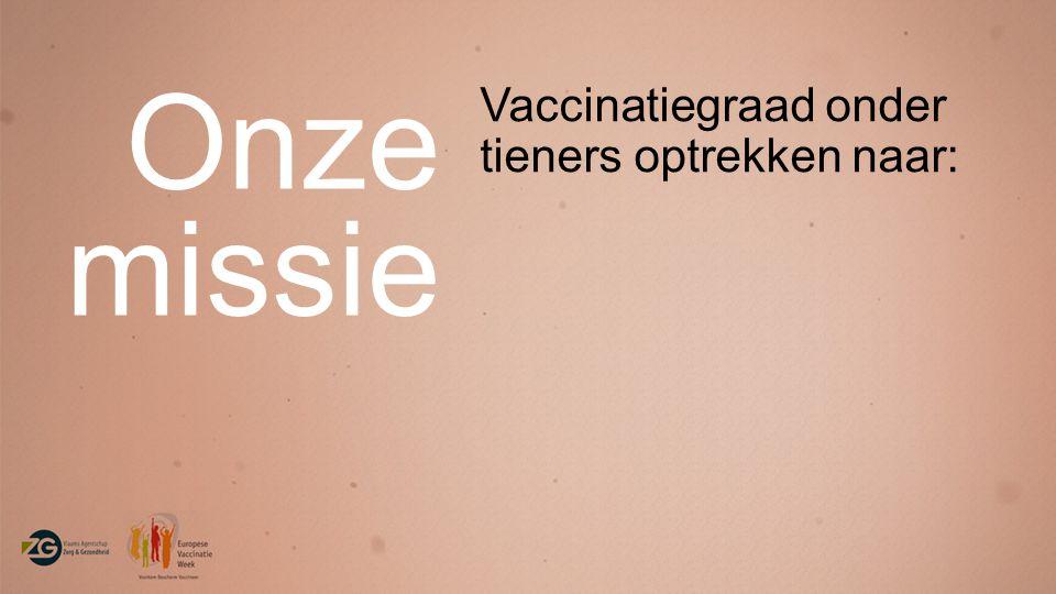 Onze missie Vaccinatiegraad onder tieners optrekken naar: