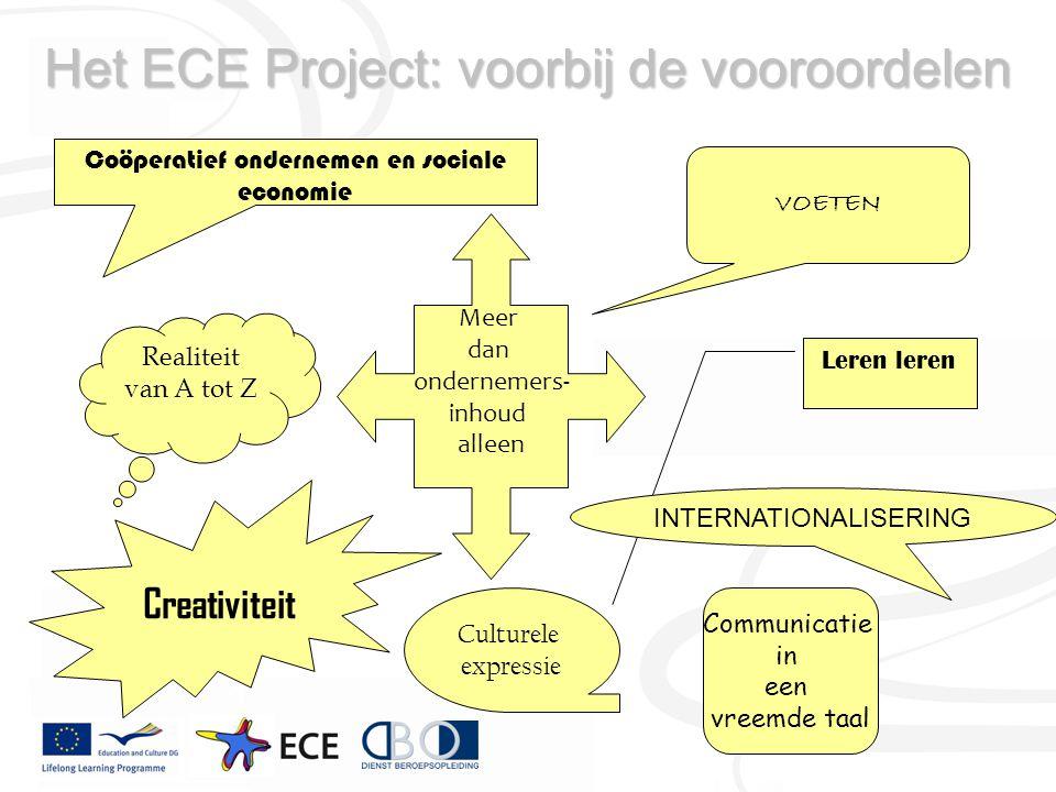 Het ECE Project: voorbij de vooroordelen Coöperatief ondernemen en sociale economie VOETEN Realiteit van A tot Z Leren leren Meer dan ondernemers- inhoud alleen INTERNATIONALISERING Creativiteit Culturele expressie Communicatie in een vreemde taal