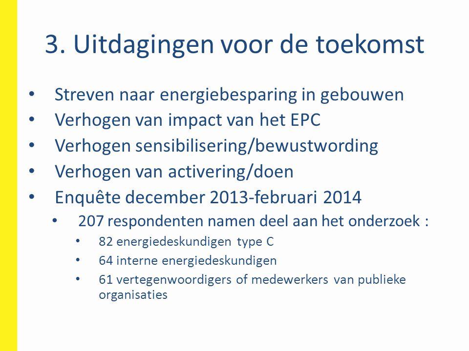 3. Uitdagingen voor de toekomst Streven naar energiebesparing in gebouwen Verhogen van impact van het EPC Verhogen sensibilisering/bewustwording Verho