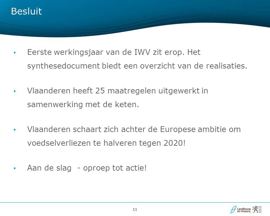 11 Besluit Eerste werkingsjaar van de IWV zit erop. Het synthesedocument biedt een overzicht van de realisaties. Vlaanderen heeft 25 maatregelen uitge