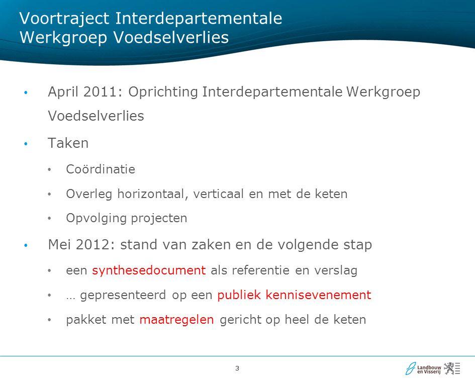 33 Voortraject Interdepartementale Werkgroep Voedselverlies April 2011: Oprichting Interdepartementale Werkgroep Voedselverlies Taken Coördinatie Over