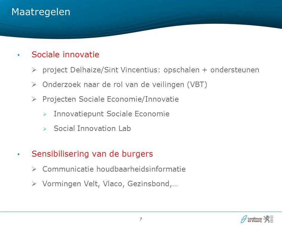 77 Maatregelen Sociale innovatie  project Delhaize/Sint Vincentius: opschalen + ondersteunen  Onderzoek naar de rol van de veilingen (VBT)  Project