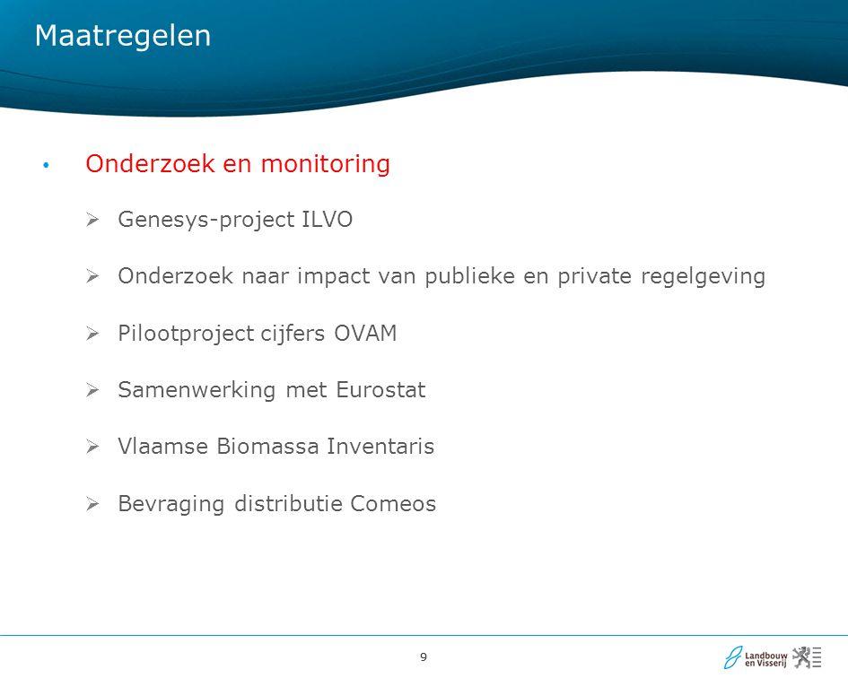 99 Maatregelen Onderzoek en monitoring  Genesys-project ILVO  Onderzoek naar impact van publieke en private regelgeving  Pilootproject cijfers OVAM