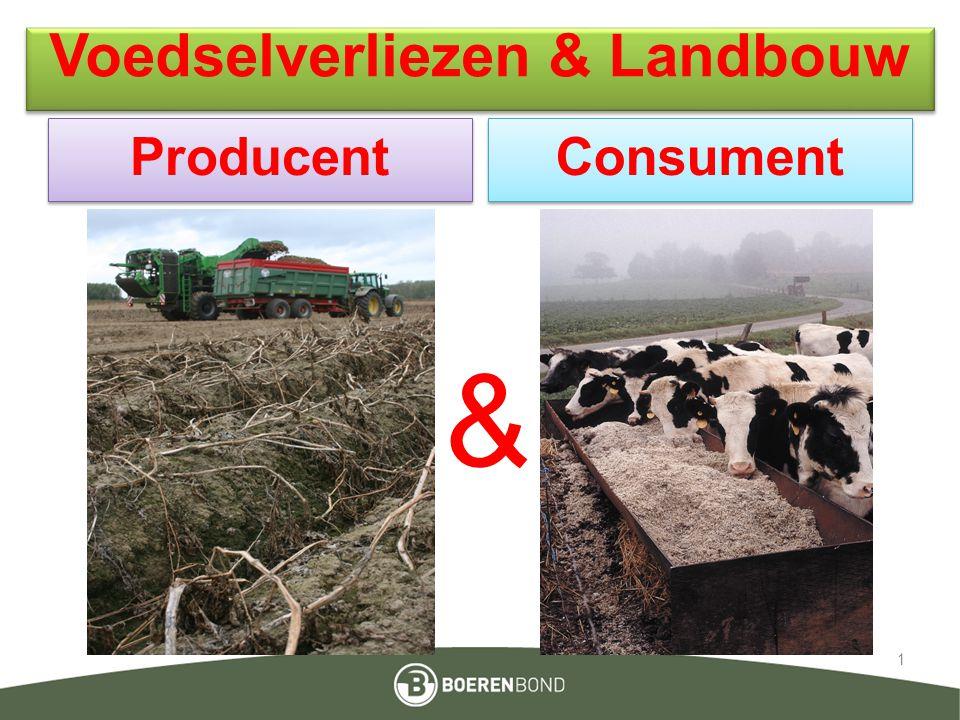 1 Voedselverliezen & Landbouw Producent Consument &