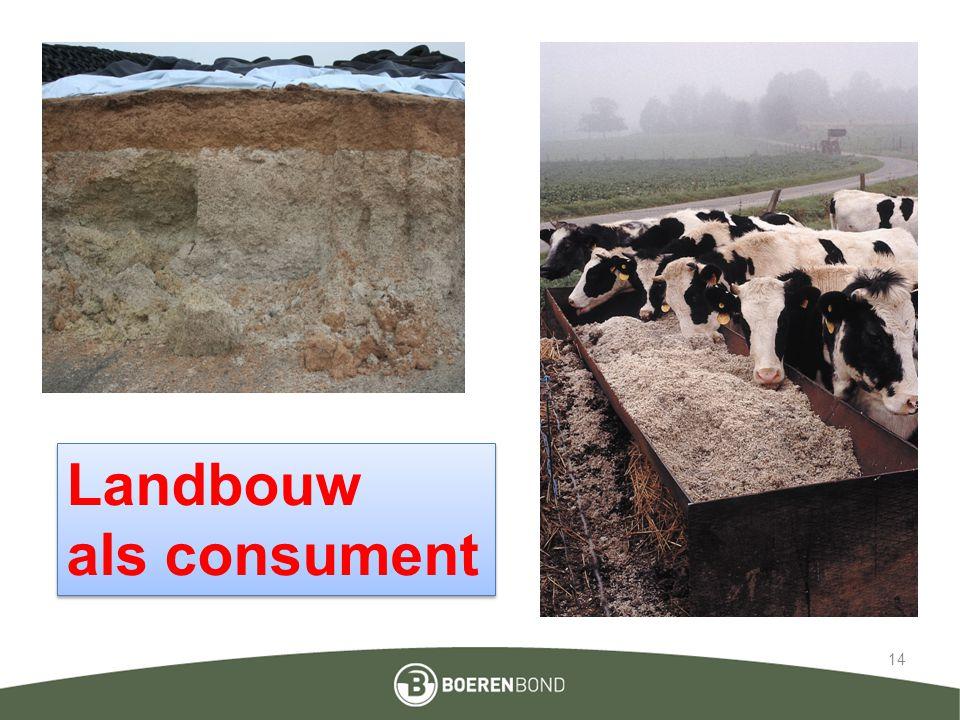 14 Landbouw als consument Landbouw als consument