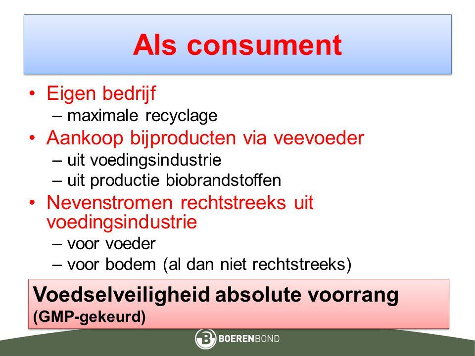 Als consument Eigen bedrijf –maximale recyclage Aankoop bijproducten via veevoeder –uit voedingsindustrie –uit productie biobrandstoffen Nevenstromen