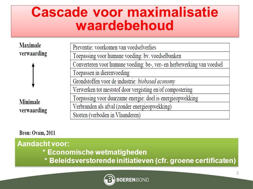 5 Cascade voor maximalisatie waardebehoud Aandacht voor: * Economische wetmatigheden * Beleidsverstorende initiatieven (cfr. groene certificaten) Aand