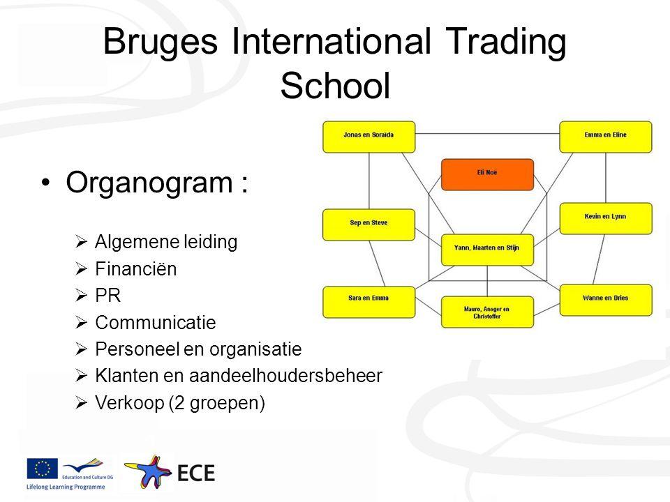 Bruges International Trading School Organogram :  Algemene leiding  Financiën  PR  Communicatie  Personeel en organisatie  Klanten en aandeelhoudersbeheer  Verkoop (2 groepen)