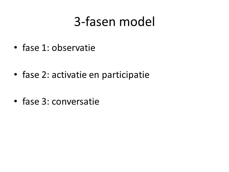 3-fasen model fase 1: observatie fase 2: activatie en participatie fase 3: conversatie