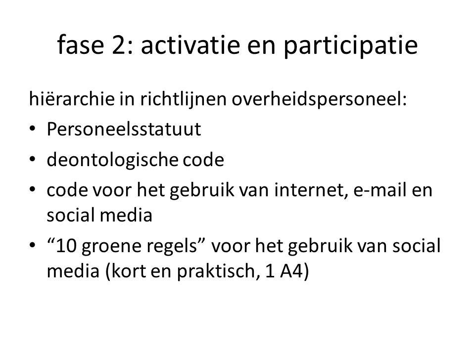 fase 2: activatie en participatie hiërarchie in richtlijnen overheidspersoneel: Personeelsstatuut deontologische code code voor het gebruik van internet, e-mail en social media 10 groene regels voor het gebruik van social media (kort en praktisch, 1 A4)