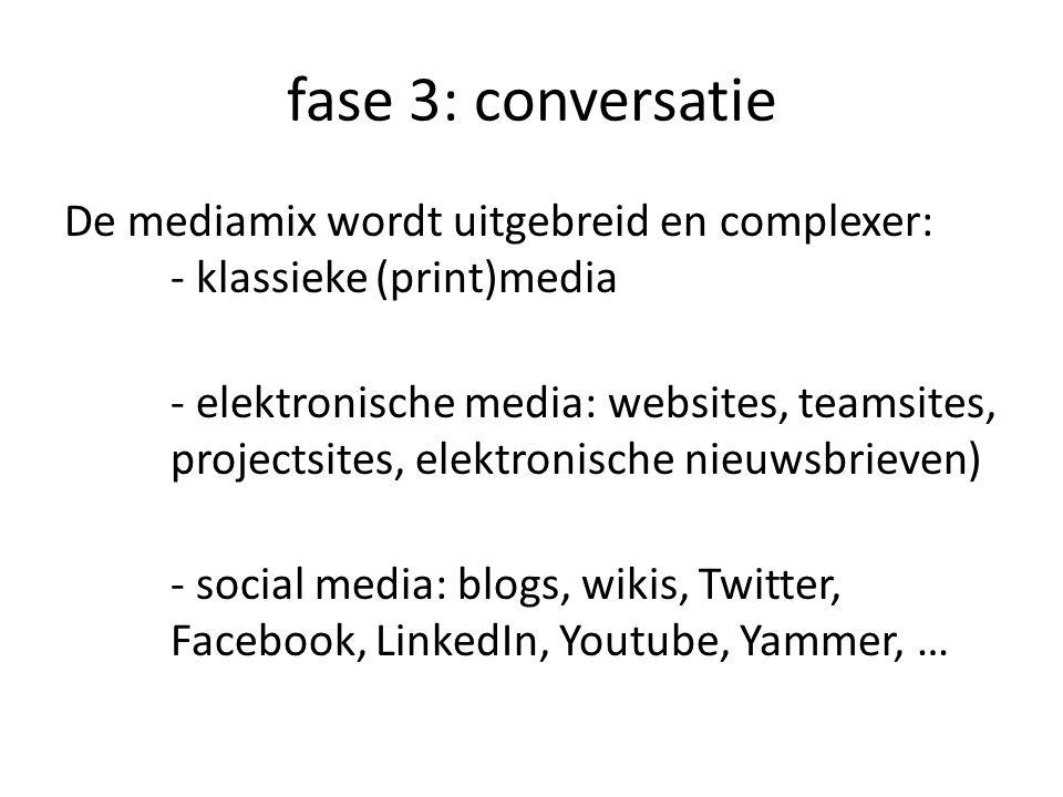 De mediamix wordt uitgebreid en complexer: - klassieke (print)media - elektronische media: websites, teamsites, projectsites, elektronische nieuwsbrieven) - social media: blogs, wikis, Twitter, Facebook, LinkedIn, Youtube, Yammer, …