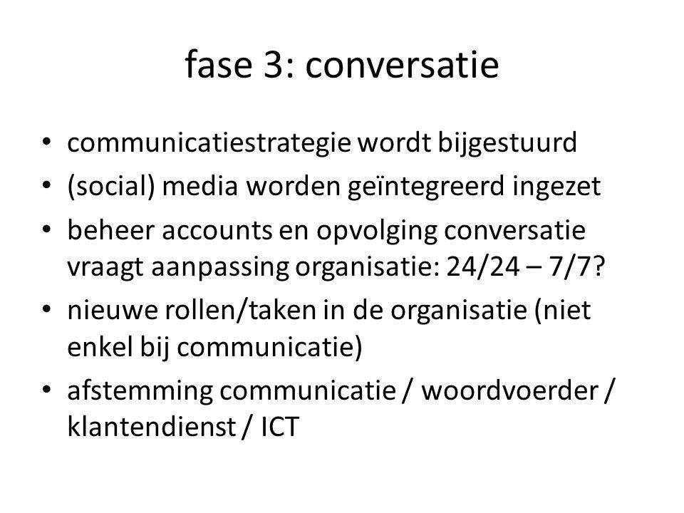 fase 3: conversatie communicatiestrategie wordt bijgestuurd (social) media worden geïntegreerd ingezet beheer accounts en opvolging conversatie vraagt aanpassing organisatie: 24/24 – 7/7.