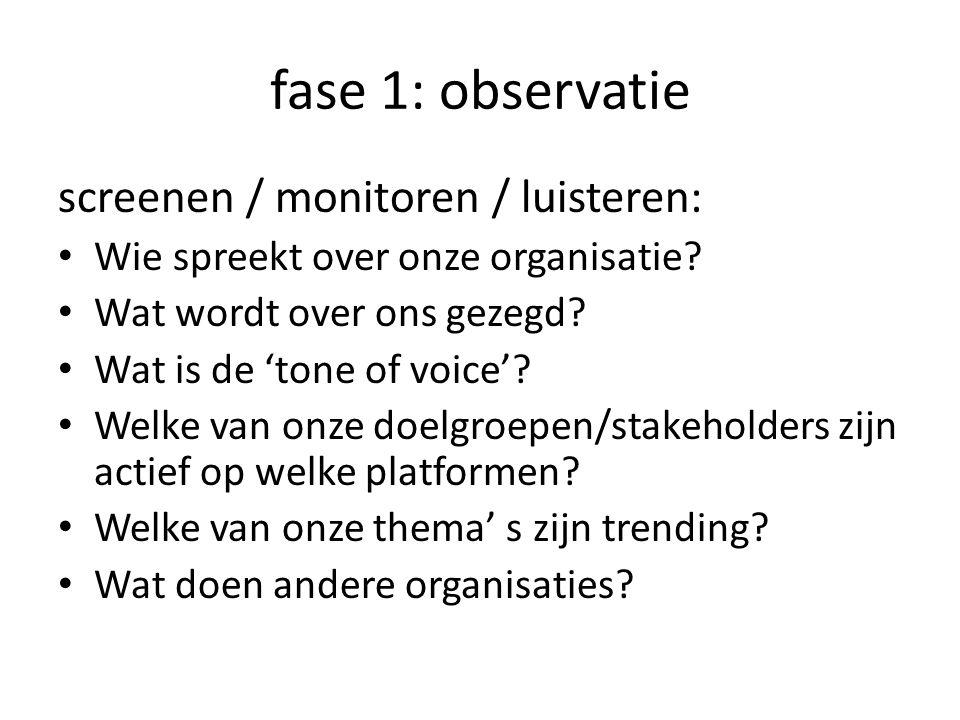 fase 1: observatie screenen / monitoren / luisteren: Wie spreekt over onze organisatie.