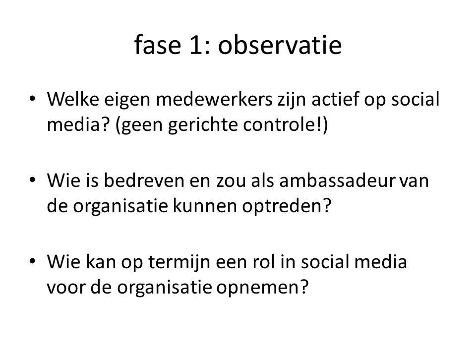 fase 1: observatie Welke eigen medewerkers zijn actief op social media.