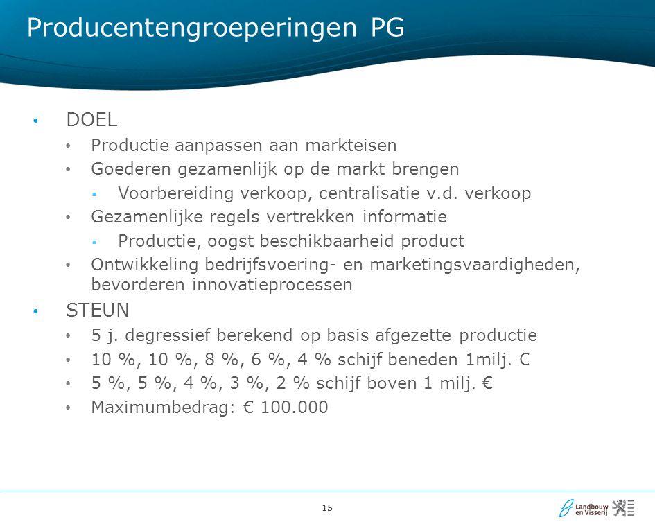 15 Producentengroeperingen PG DOEL Productie aanpassen aan markteisen Goederen gezamenlijk op de markt brengen  Voorbereiding verkoop, centralisatie v.d.
