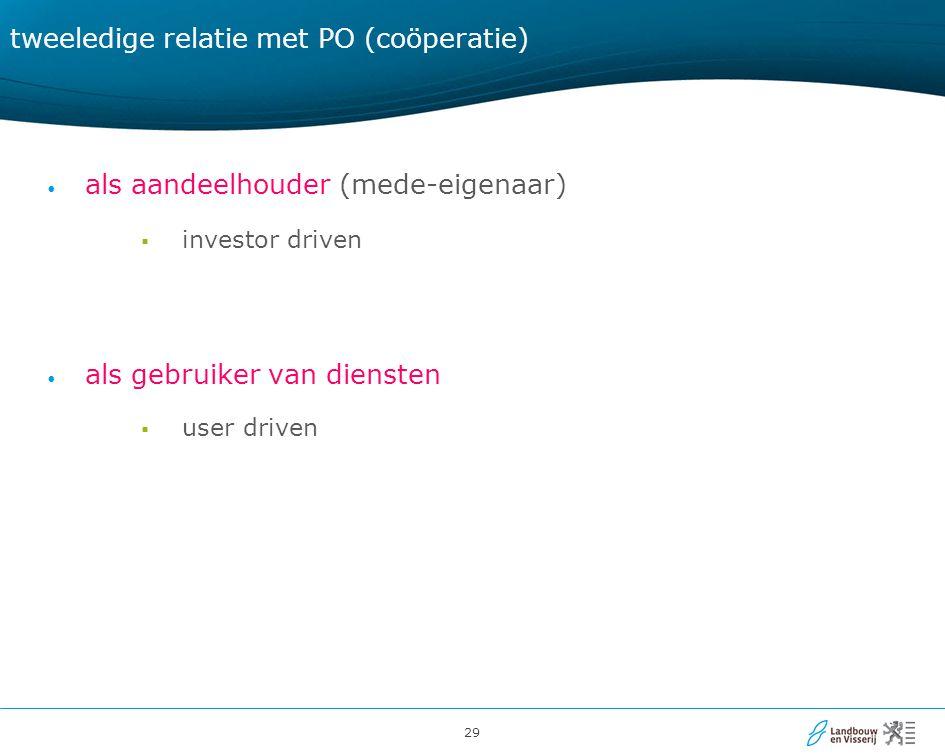 29 tweeledige relatie met PO (coöperatie) als aandeelhouder (mede-eigenaar)  investor driven als gebruiker van diensten  user driven