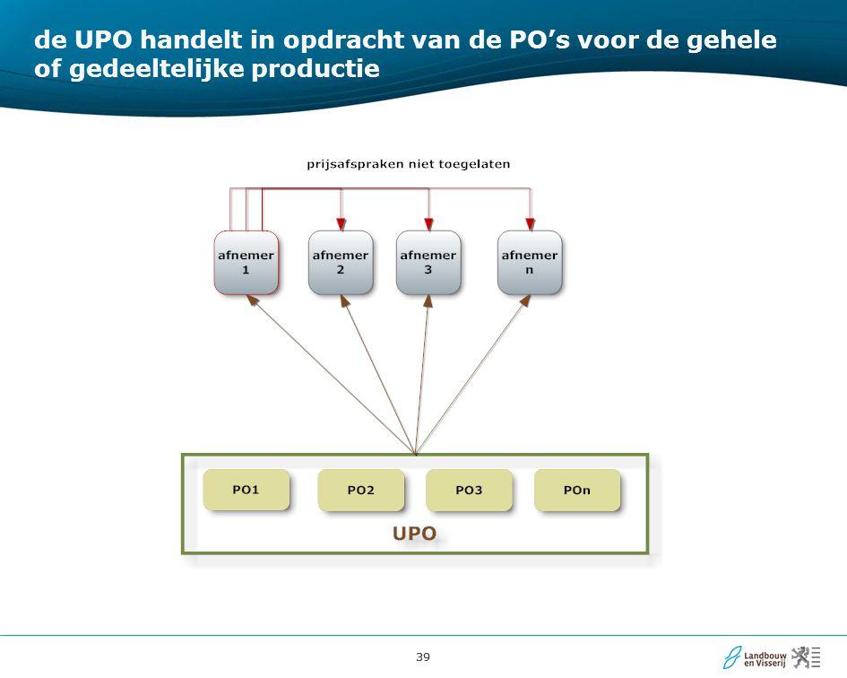 39 de UPO handelt in opdracht van de PO's voor de gehele of gedeeltelijke productie