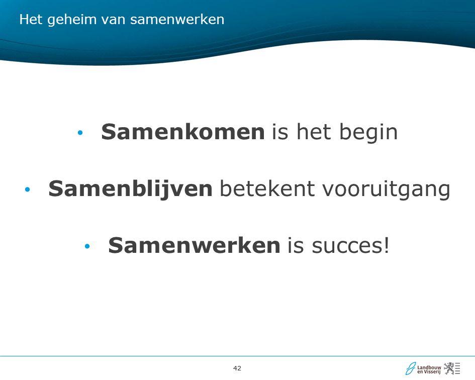 42 Het geheim van samenwerken Samenkomen is het begin Samenblijven betekent vooruitgang Samenwerken is succes!