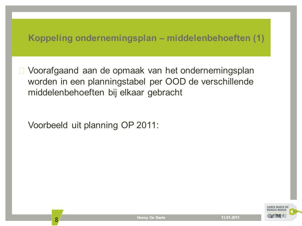 13.01.2011Henny De Baets 8 Koppeling ondernemingsplan – middelenbehoeften (1) Voorafgaand aan de opmaak van het ondernemingsplan worden in een plannin